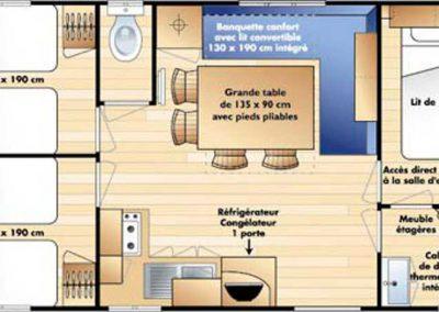 Plan du mobil-home familial